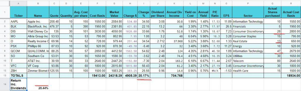 dividend tracking sheet 14