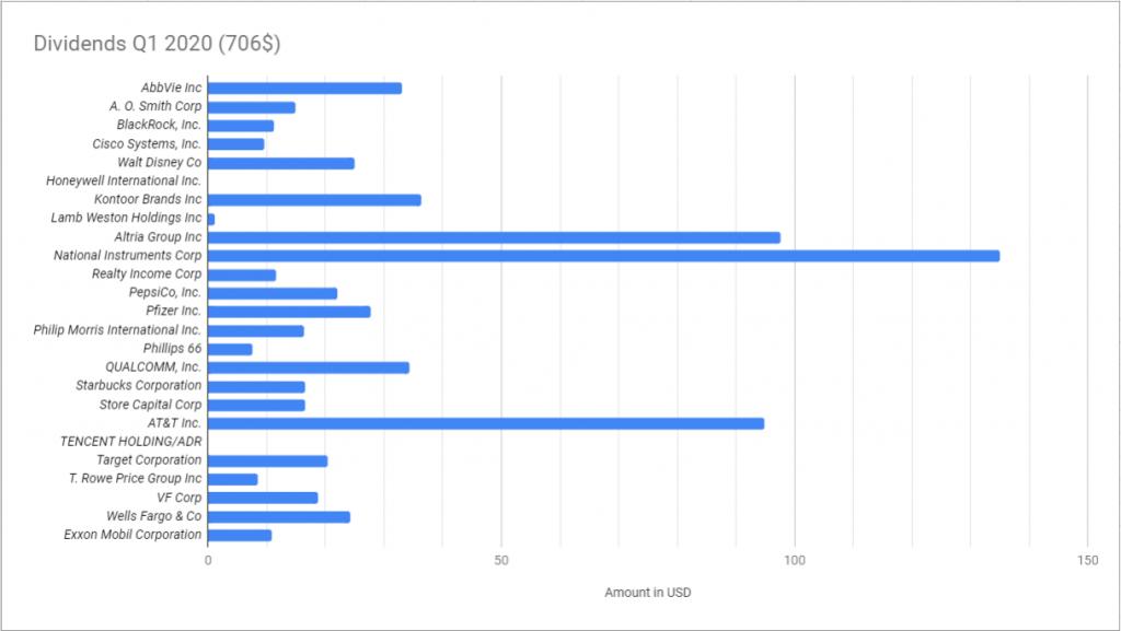 q1 2020 graph